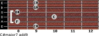 C#major7(add9) for guitar on frets 9, 8, 10, 8, 9, 9