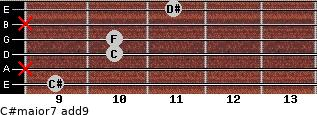 C#major7(add9) for guitar on frets 9, x, 10, 10, x, 11