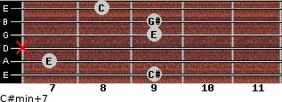 C#min(+7) for guitar on frets 9, 7, x, 9, 9, 8