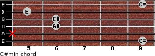 C#min for guitar on frets 9, x, 6, 6, 5, 9