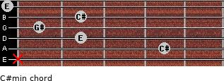 C#min for guitar on frets x, 4, 2, 1, 2, 0