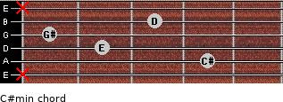 C#min for guitar on frets x, 4, 2, 1, 3, x