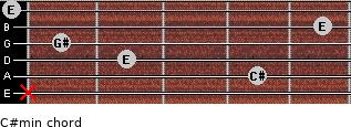 C#min for guitar on frets x, 4, 2, 1, 5, 0