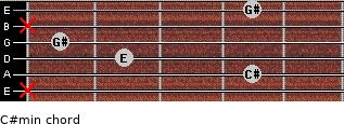 C#min for guitar on frets x, 4, 2, 1, x, 4