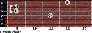 C#min for guitar on frets x, x, 11, 9, 9, 12