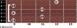 C#min11 for guitar on frets 9, 11, 9, 11, 9, 12
