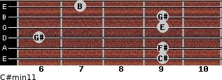 C#min11 for guitar on frets 9, 9, 6, 9, 9, 7