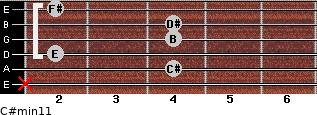 C#min11 for guitar on frets x, 4, 2, 4, 4, 2