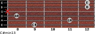 C#min13 for guitar on frets 9, 11, 8, x, 12, 12