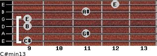 C#min13 for guitar on frets 9, 11, 9, 9, 11, 12