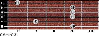 C#min13 for guitar on frets 9, 7, 9, 9, 9, 6
