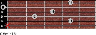 C#min13 for guitar on frets x, 4, 2, 3, 0, 4