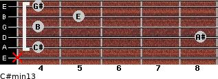 C#min13 for guitar on frets x, 4, 8, 4, 5, 4