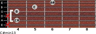 C#min13 for guitar on frets x, 4, x, 4, 5, 6