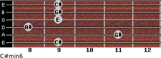 C#min6 for guitar on frets 9, 11, 8, 9, 9, 9