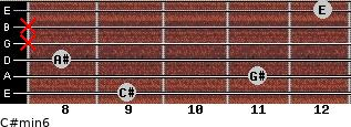 C#min6 for guitar on frets 9, 11, 8, x, x, 12