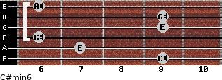 C#min6 for guitar on frets 9, 7, 6, 9, 9, 6