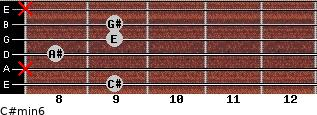 C#min6 for guitar on frets 9, x, 8, 9, 9, x