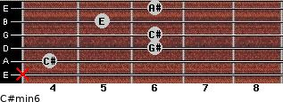 C#min6 for guitar on frets x, 4, 6, 6, 5, 6