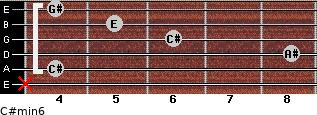 C#min6 for guitar on frets x, 4, 8, 6, 5, 4