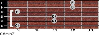 C#min7 for guitar on frets 9, 11, 11, 9, 12, 12