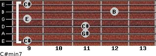 C#min7 for guitar on frets 9, 11, 11, 9, 12, 9
