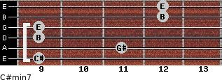 C#min7 for guitar on frets 9, 11, 9, 9, 12, 12