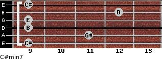 C#min7 for guitar on frets 9, 11, 9, 9, 12, 9