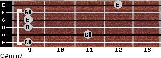 C#min7 for guitar on frets 9, 11, 9, 9, 9, 12