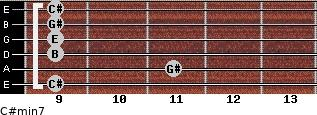 C#min7 for guitar on frets 9, 11, 9, 9, 9, 9
