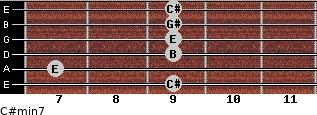 C#min7 for guitar on frets 9, 7, 9, 9, 9, 9
