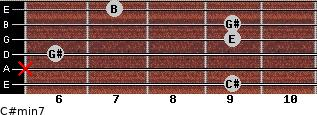 C#min7 for guitar on frets 9, x, 6, 9, 9, 7