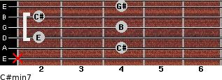 C#min7 for guitar on frets x, 4, 2, 4, 2, 4