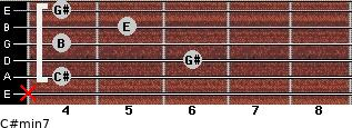 C#min7 for guitar on frets x, 4, 6, 4, 5, 4