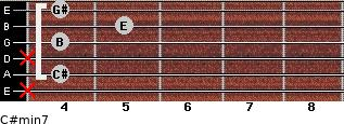 C#min7 for guitar on frets x, 4, x, 4, 5, 4