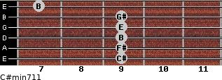C#min7/11 for guitar on frets 9, 9, 9, 9, 9, 7