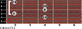 C#min7/11 for guitar on frets x, 4, 2, 4, 4, 2