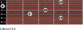 C#min7/13 for guitar on frets x, 4, 2, 3, 0, 4