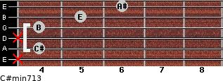 C#min7/13 for guitar on frets x, 4, x, 4, 5, 6