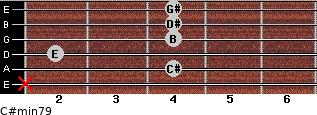 C#min7/9 for guitar on frets x, 4, 2, 4, 4, 4