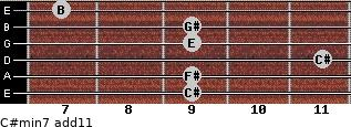 C#min7(add11) for guitar on frets 9, 9, 11, 9, 9, 7