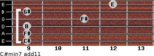 C#min7(add11) for guitar on frets 9, 9, 9, 11, 9, 12