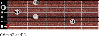 C#min7(add11) for guitar on frets x, 4, 2, 1, 0, 2