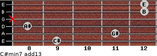 C#min7(add13) for guitar on frets 9, 11, 8, x, 12, 12