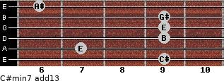 C#min7(add13) for guitar on frets 9, 7, 9, 9, 9, 6