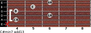 C#min7(add13) for guitar on frets x, 4, 6, 4, 5, 6