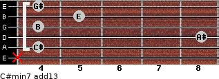 C#min7(add13) for guitar on frets x, 4, 8, 4, 5, 4