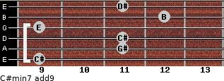 C#min7(add9) for guitar on frets 9, 11, 11, 9, 12, 11