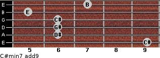 C#min7(add9) for guitar on frets 9, 6, 6, 6, 5, 7