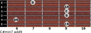 C#min7(add9) for guitar on frets 9, 6, 9, 9, 9, 7